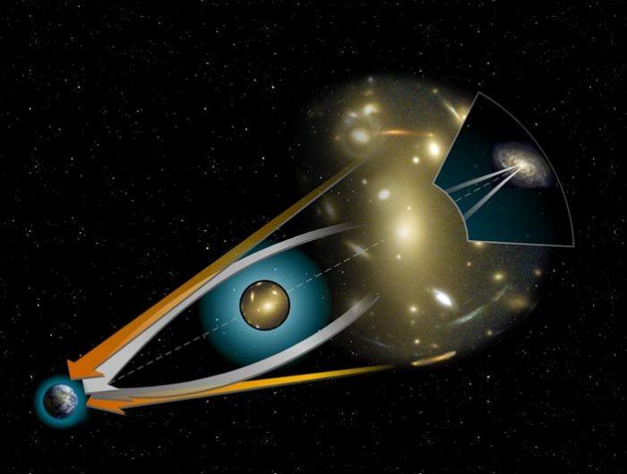 Gravitational_lens-full - copie