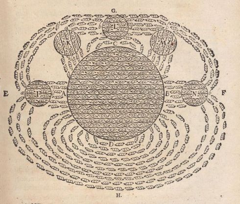 Descartes_magnetic_field